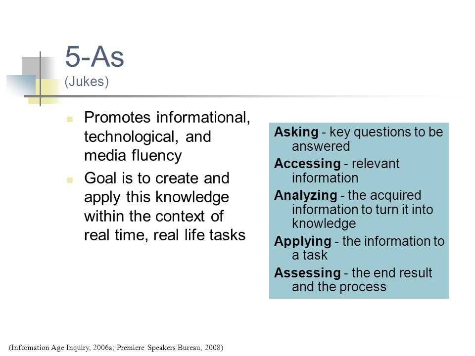 5-As (Jukes) Promotes informational, technological, and media fluency