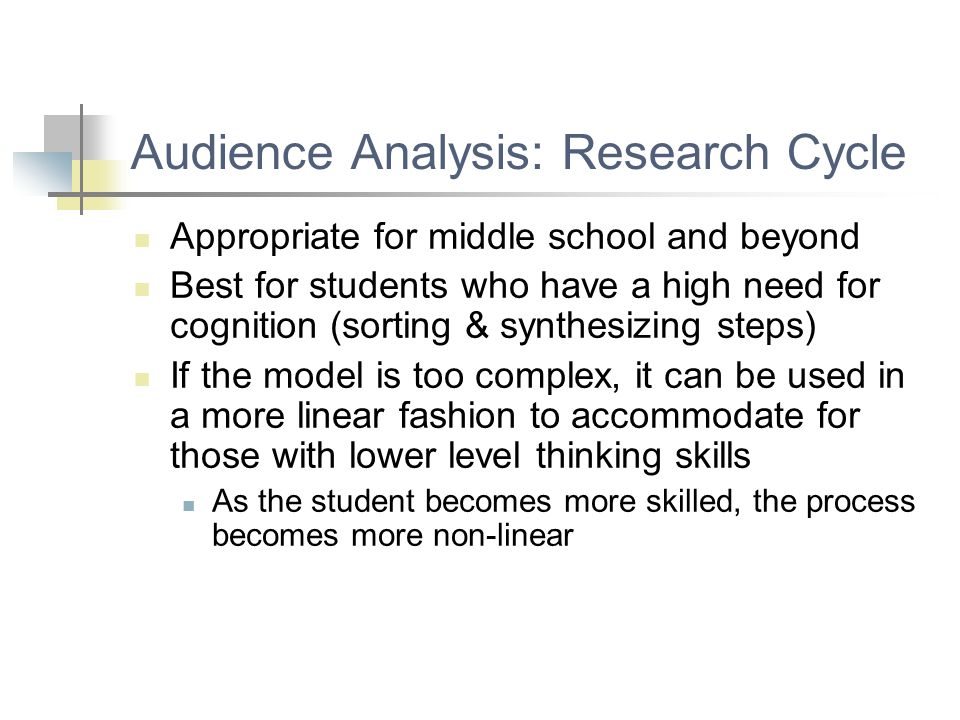 Audience Analysis: Research Cycle