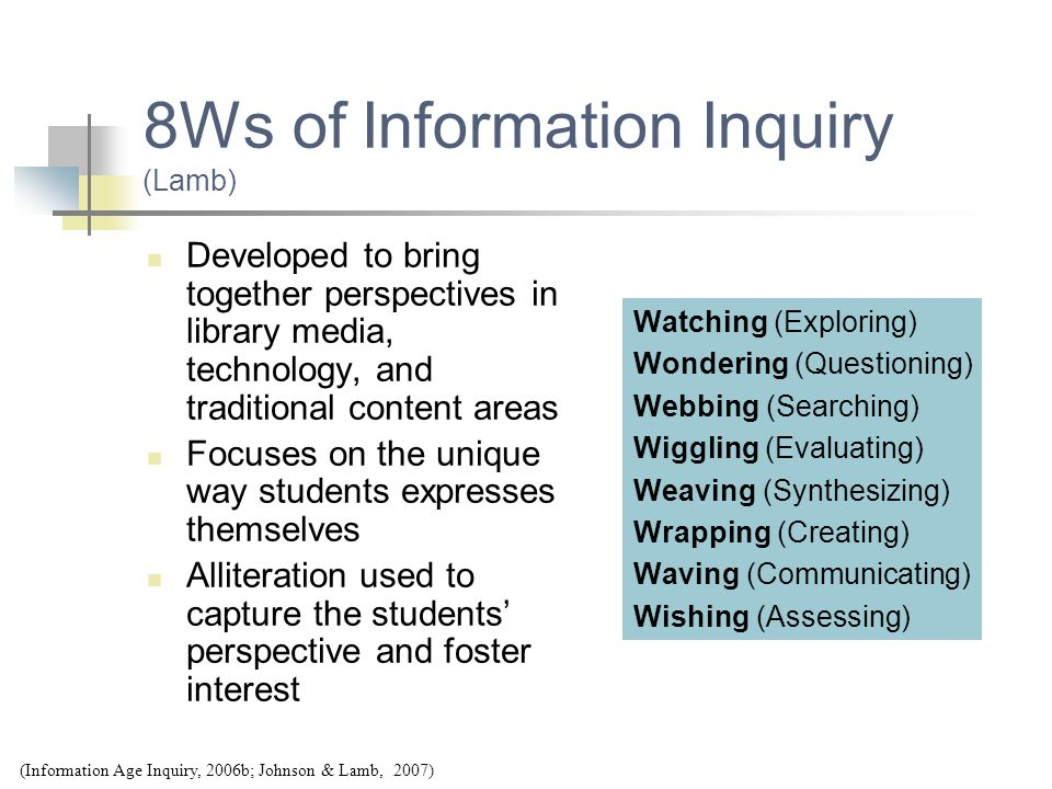 8Ws of Information Inquiry (Lamb)