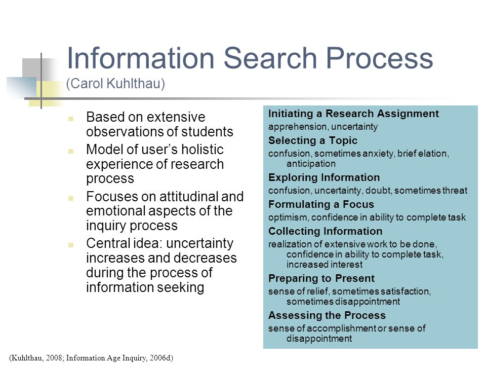 Information Search Process (Carol Kuhlthau)
