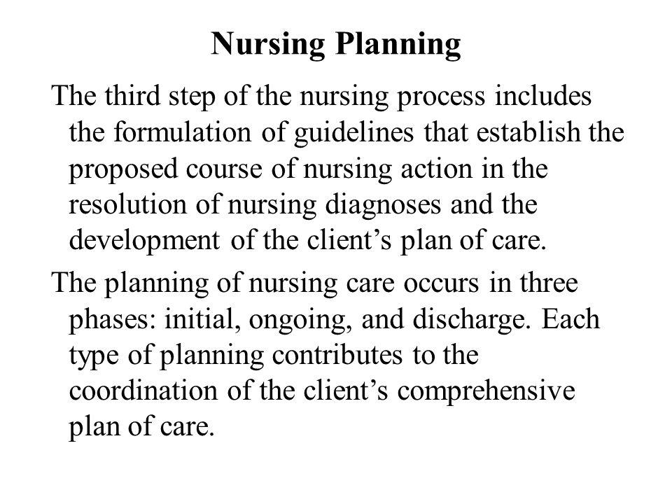 Nursing Planning