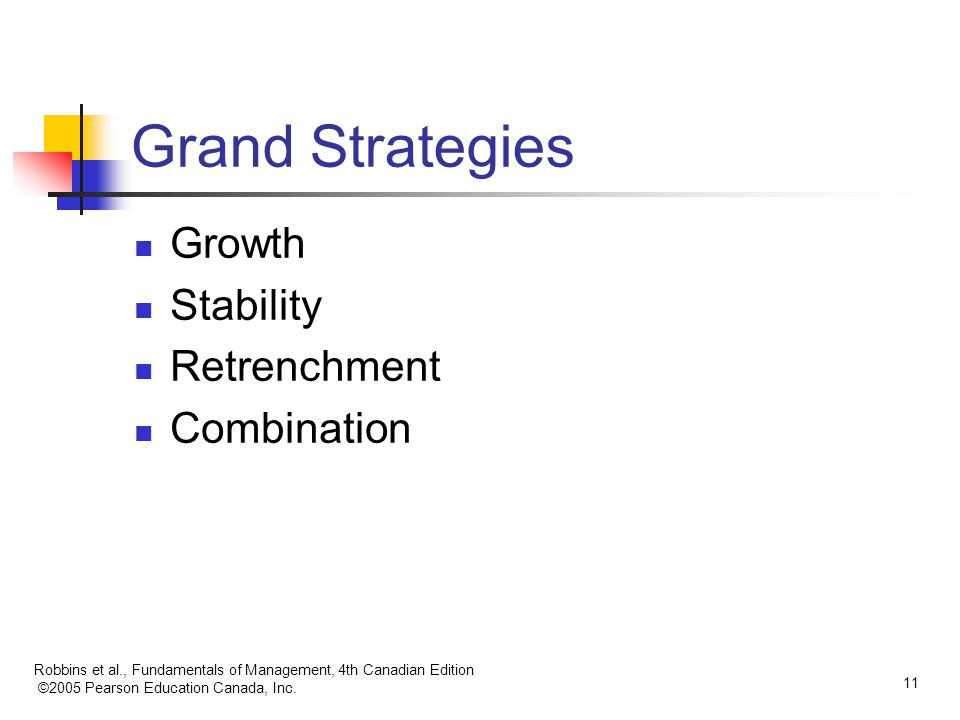 Grand Strategies Growth Stability Retrenchment Combination