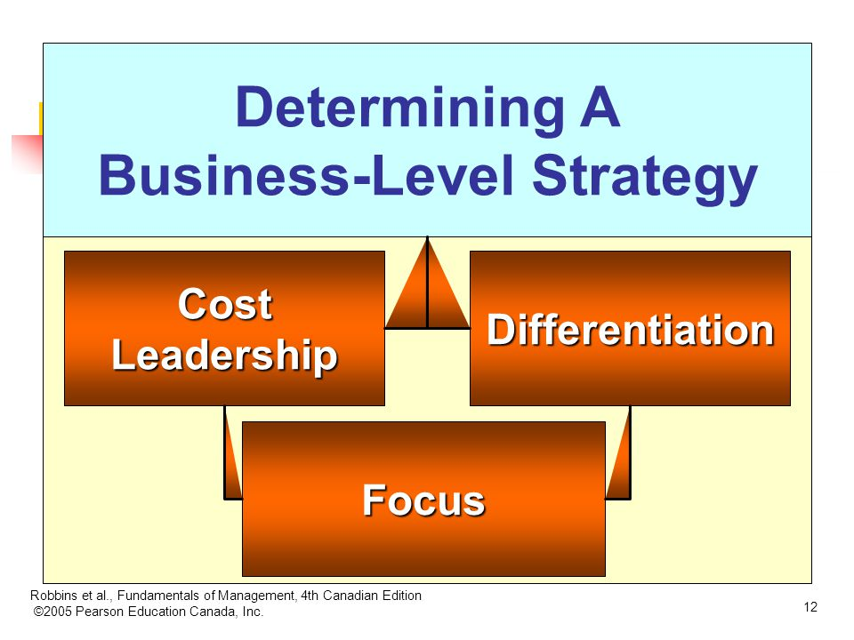 Determining A Business-Level Strategy