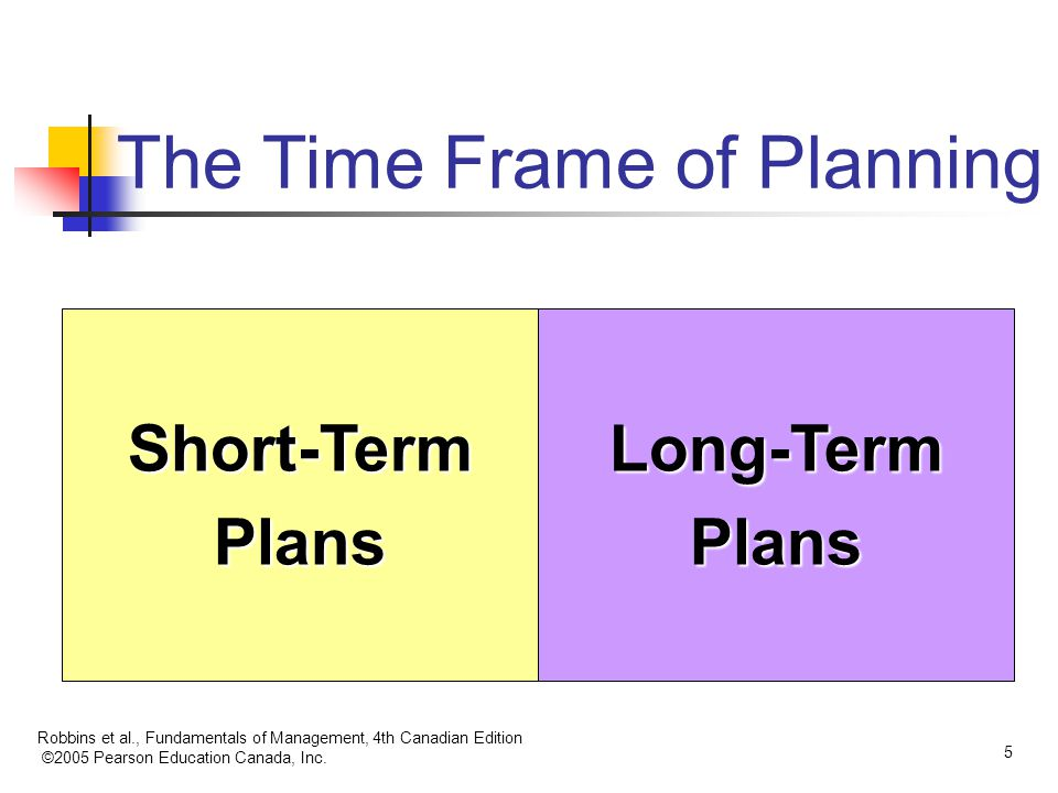 The Time Frame of Planning