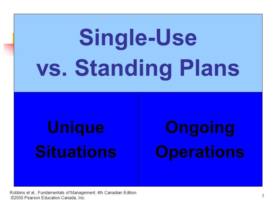 Single-Use vs. Standing Plans