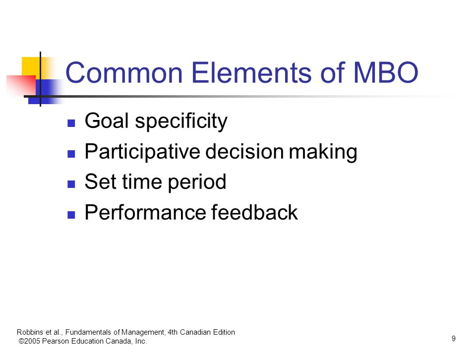 Common Elements of MBO Goal specificity Participative decision making