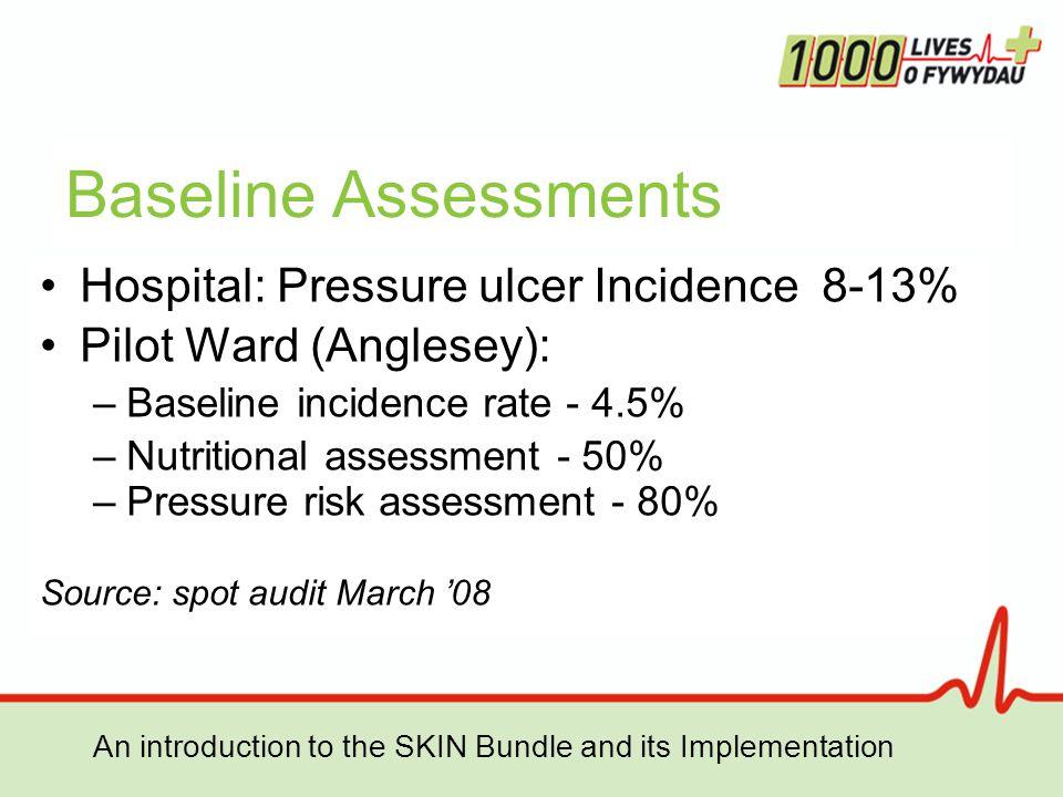 Baseline Assessments Hospital: Pressure ulcer Incidence 8-13%