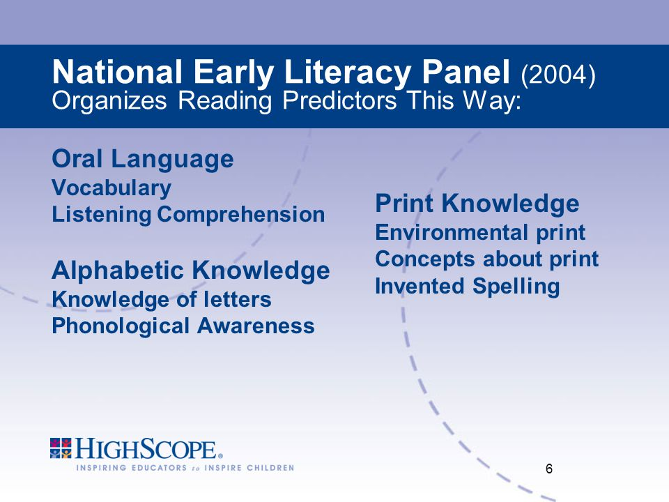 National Early Literacy Panel (2004) Organizes Reading Predictors This Way: