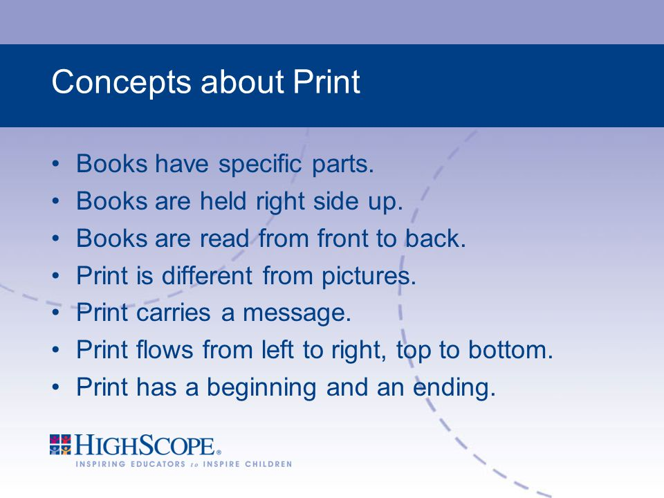 Concepts about Print Books have specific parts.
