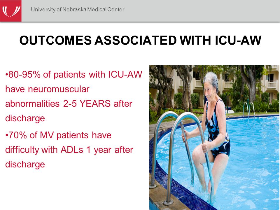 OUTCOMES ASSOCIATED WITH ICU-AW