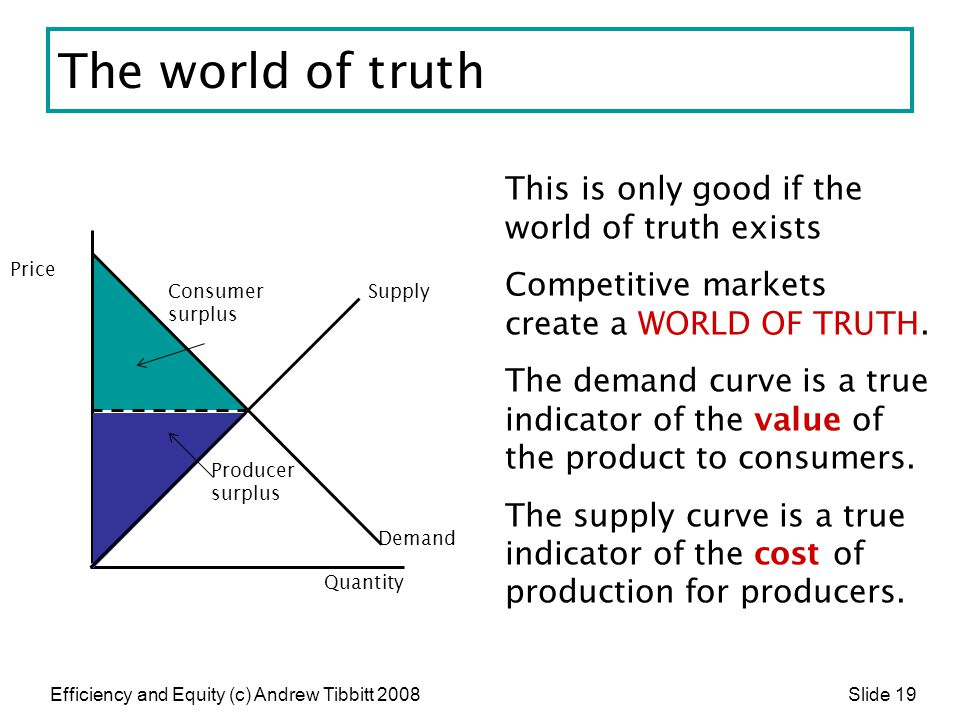 The world of truth This is only good if the world of truth exists