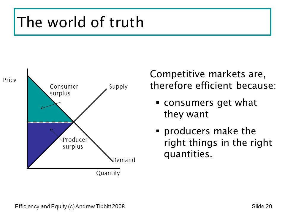 The world of truth Competitive markets are, therefore efficient because: consumers get what they want.