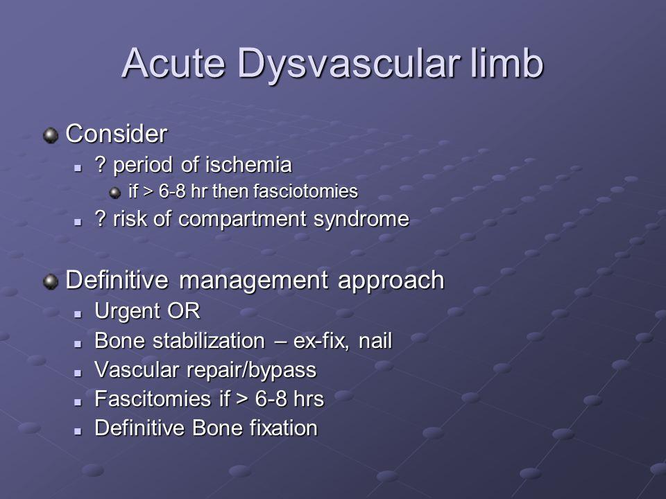 Acute Dysvascular limb