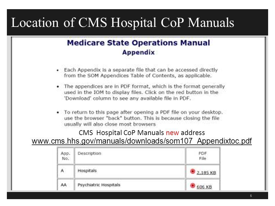 Location of CMS Hospital CoP Manuals