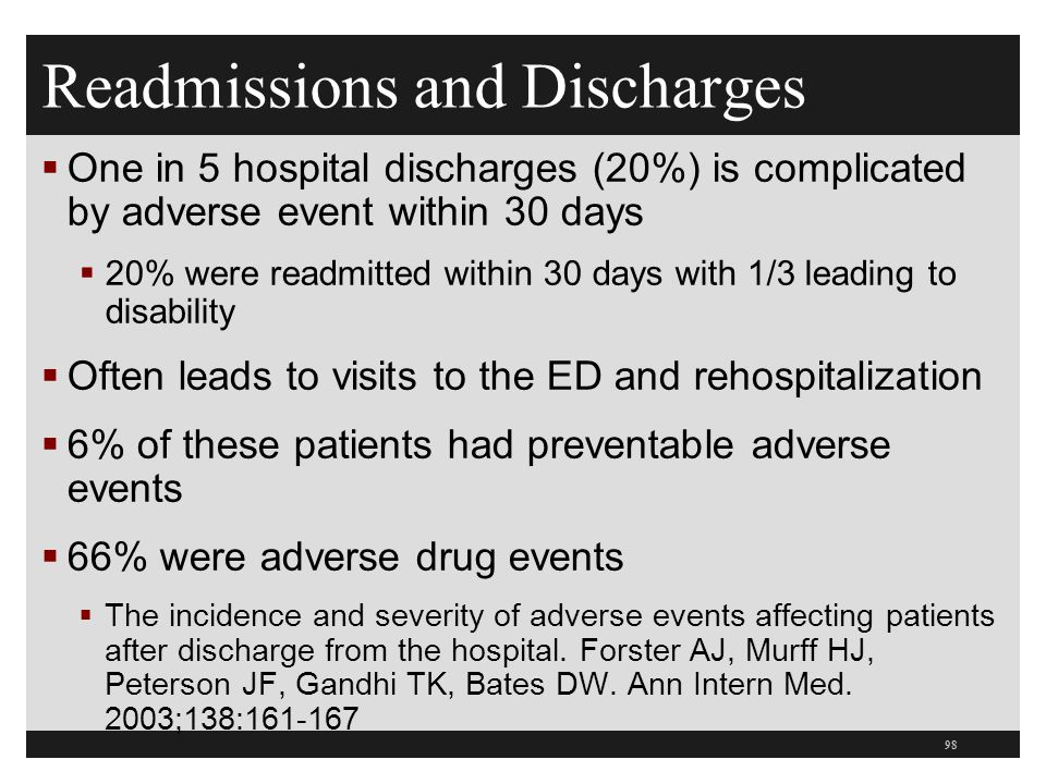Readmissions and Discharges