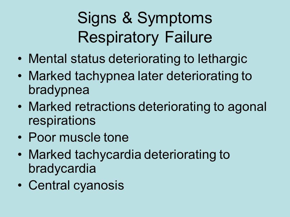 Signs & Symptoms Respiratory Failure