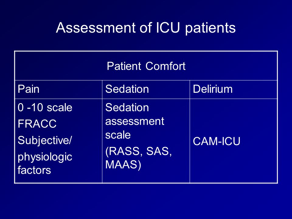 Assessment of ICU patients