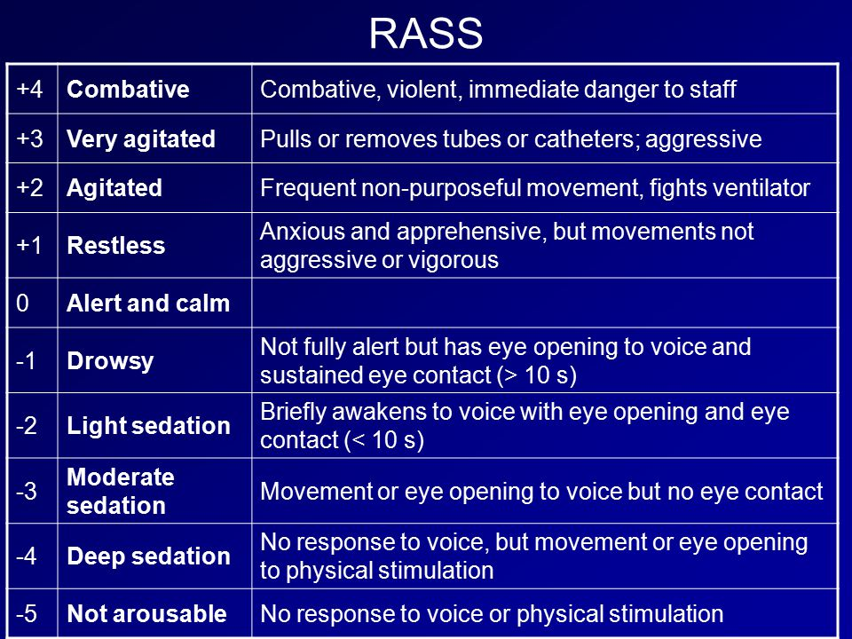 RASS +4 Combative Combative, violent, immediate danger to staff +3