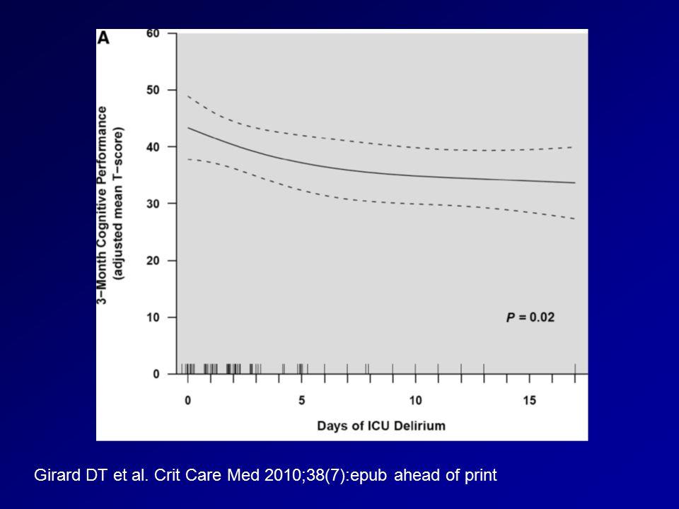 Girard DT et al. Crit Care Med 2010;38(7):epub ahead of print