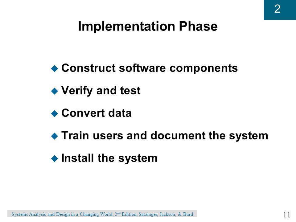 Implementation Phase Construct software components Verify and test