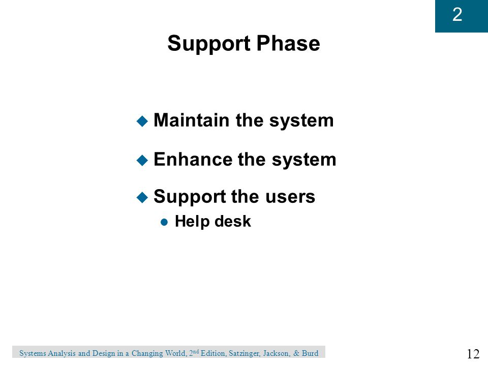 Support Phase Maintain the system Enhance the system Support the users