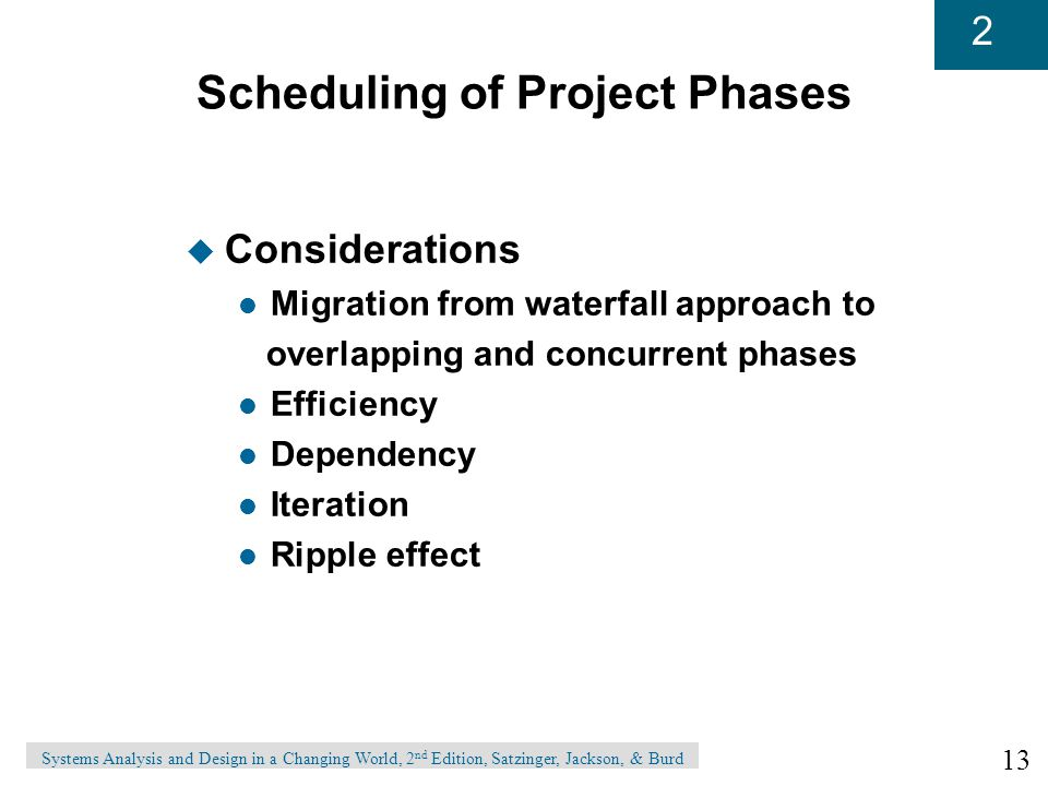Scheduling of Project Phases