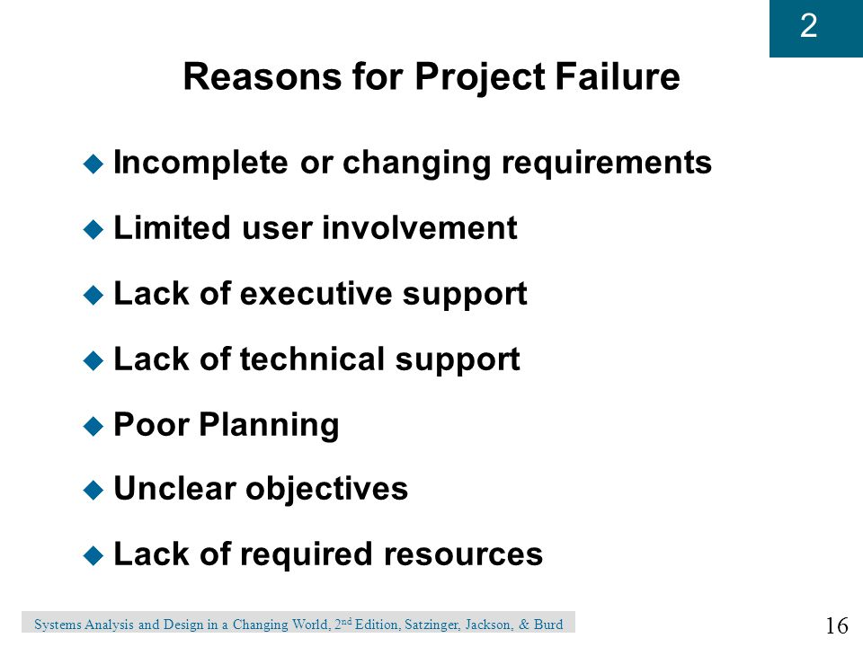 Reasons for Project Failure