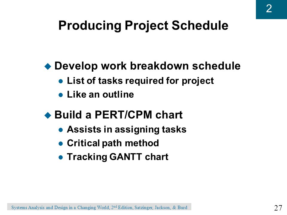 Producing Project Schedule