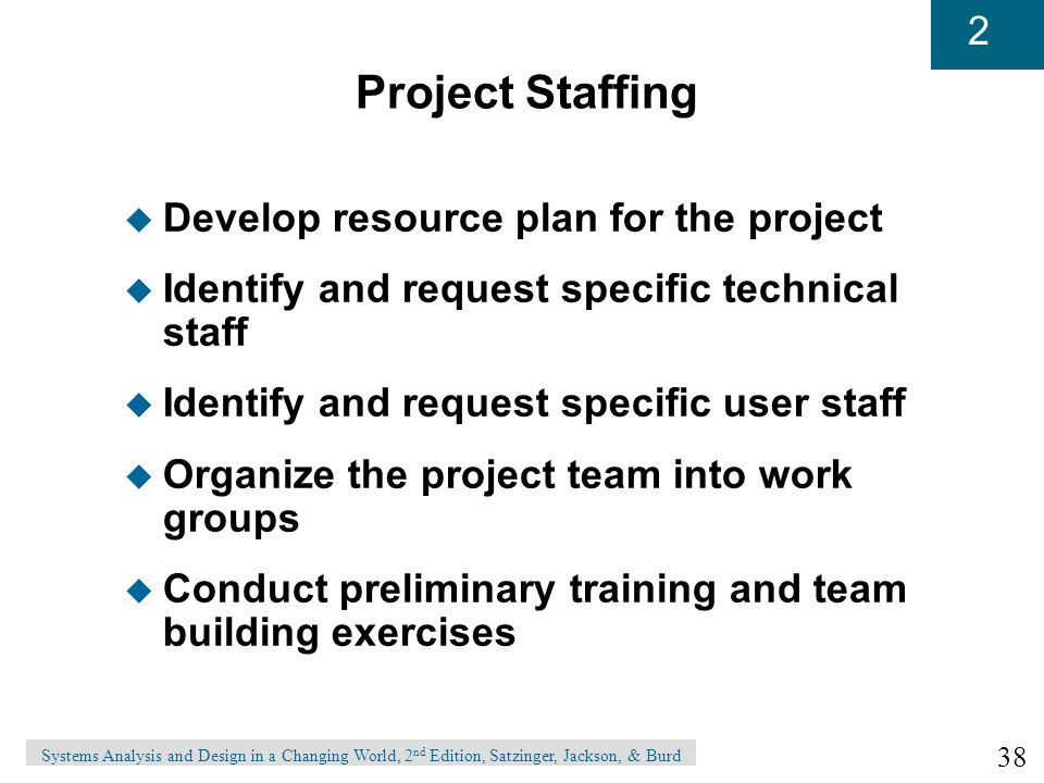 Project Staffing Develop resource plan for the project