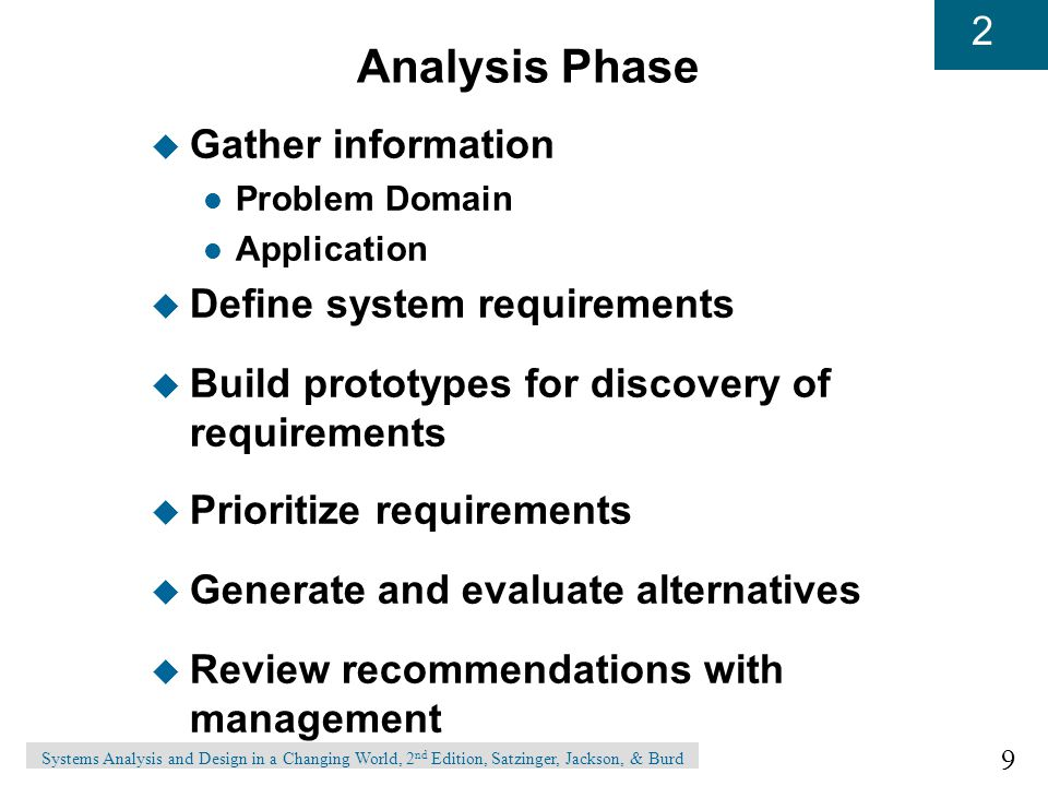 Analysis Phase Gather information Define system requirements
