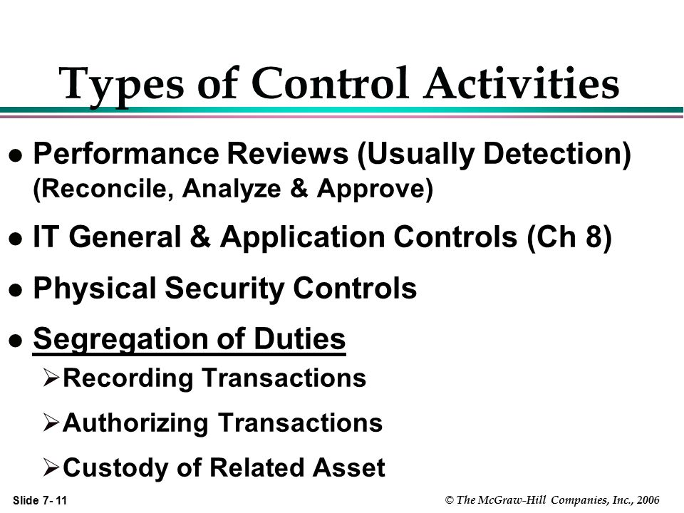 Types of Control Activities