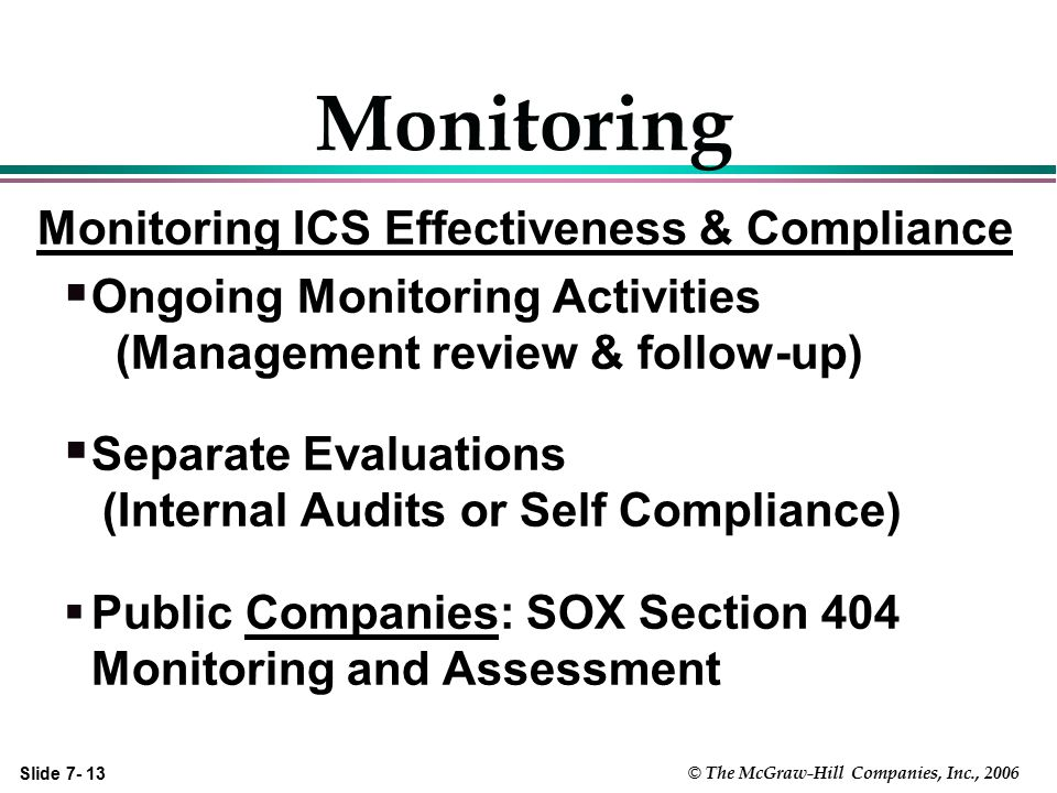 Monitoring Monitoring ICS Effectiveness & Compliance