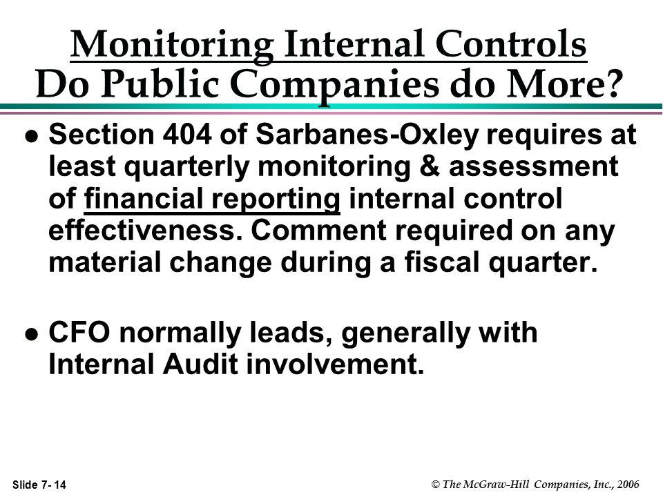 Monitoring Internal Controls Do Public Companies do More