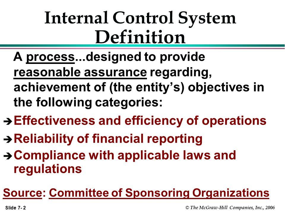 Internal Control System Definition