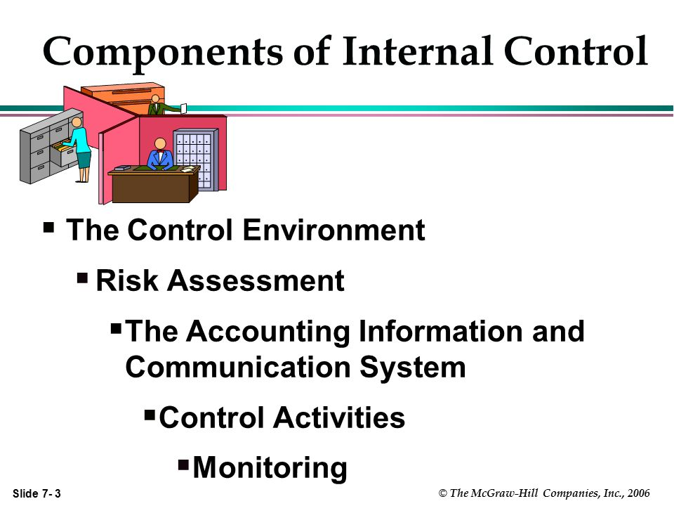 Internal Control Chapter 7 Covers Two Distinct But