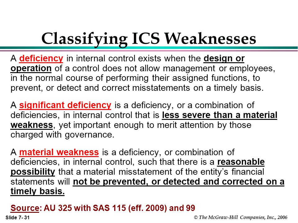 Classifying ICS Weaknesses