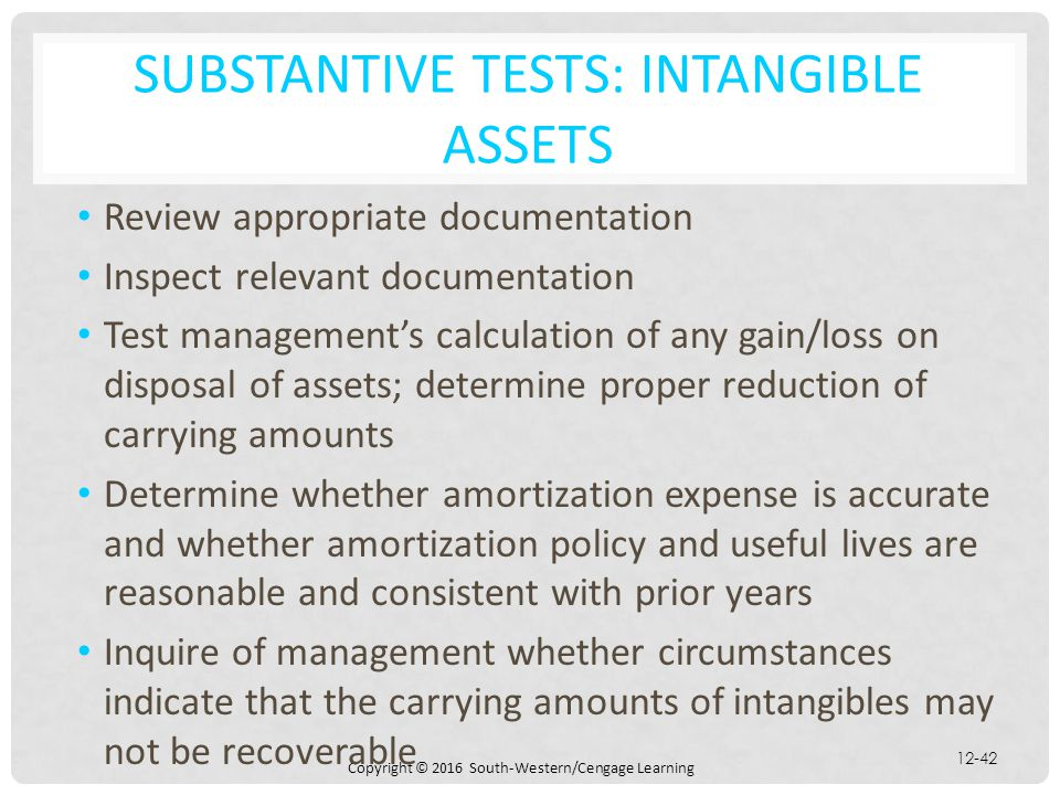 Substantive tests: Intangible Assets