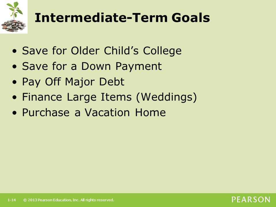 Intermediate-Term Goals