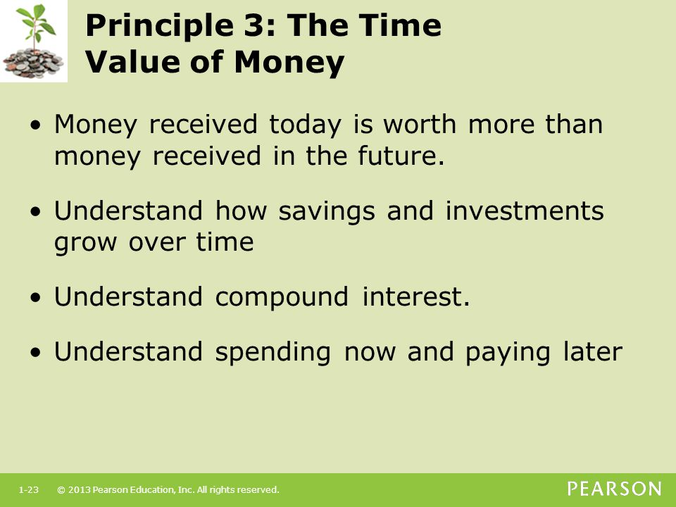 Principle 3: The Time Value of Money