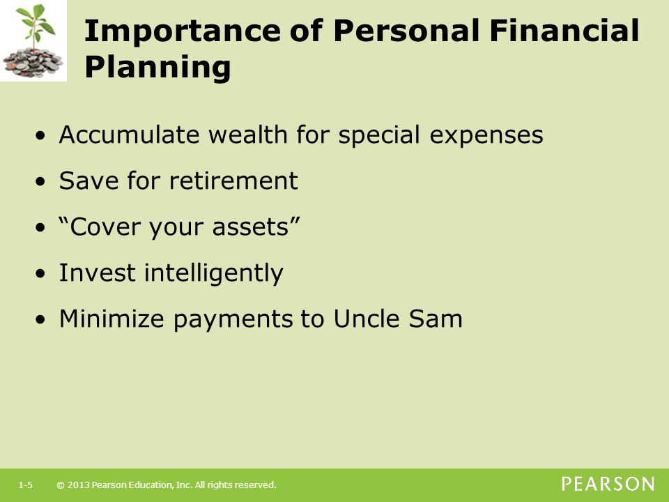 Importance of Personal Financial Planning