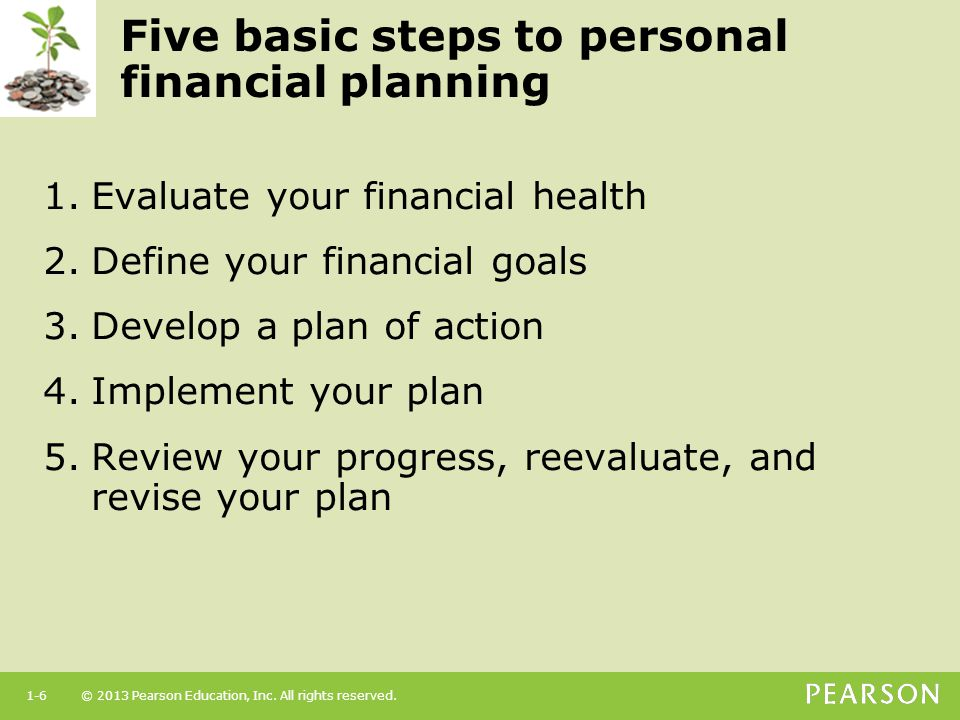 Five basic steps to personal financial planning