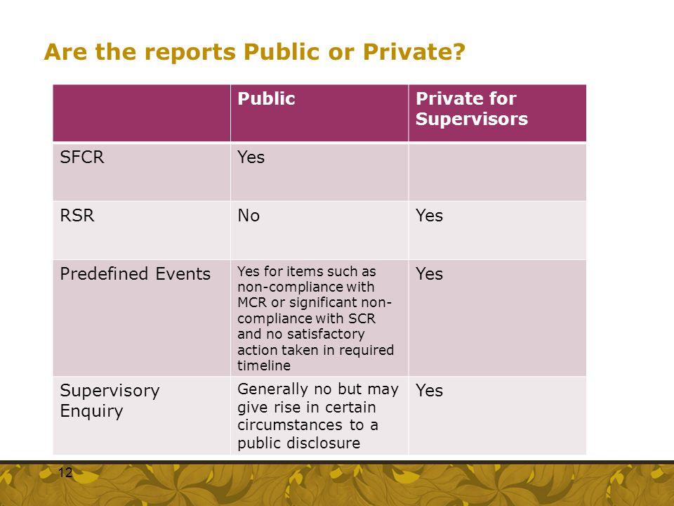 Are the reports Public or Private
