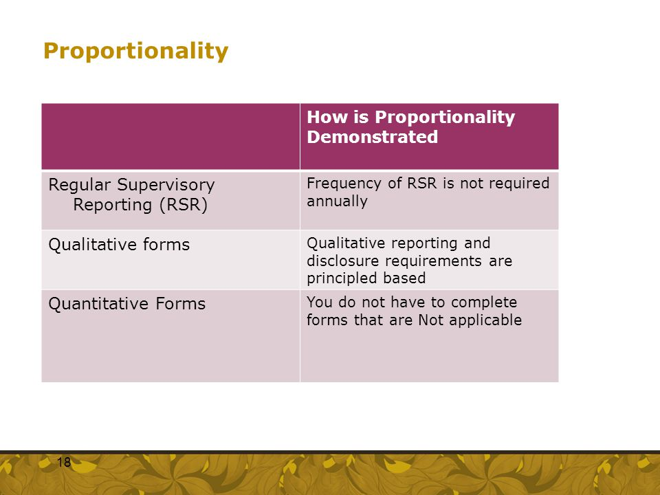 Proportionality How is Proportionality Demonstrated