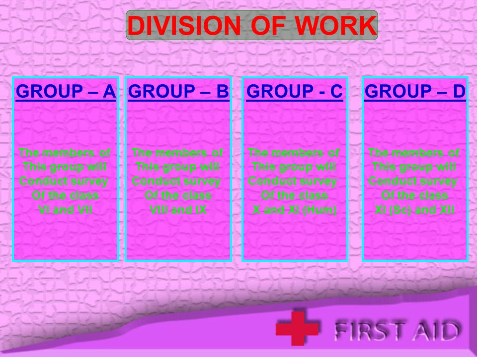 DIVISION OF WORK GROUP – A GROUP – B GROUP - C GROUP – D