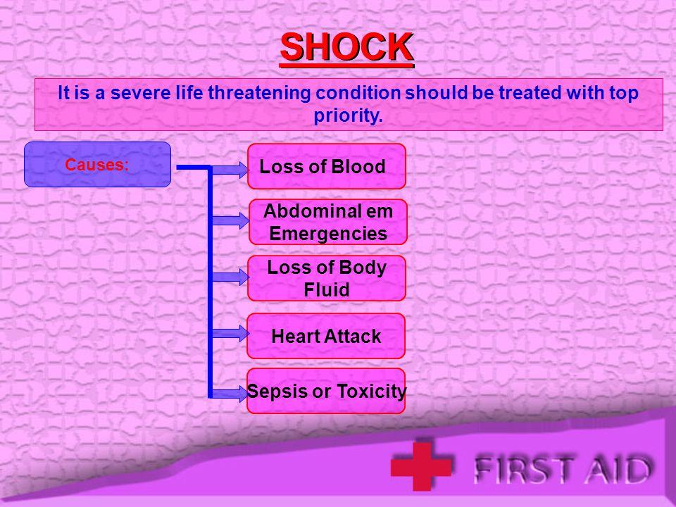 SHOCK It is a severe life threatening condition should be treated with top priority. Causes: Loss of Blood.