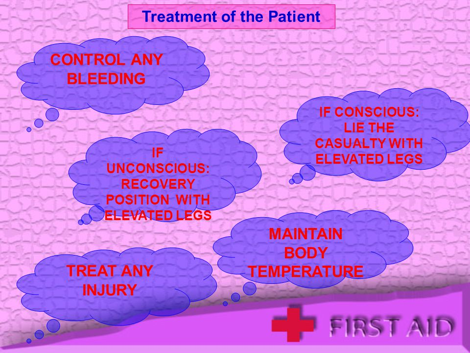 Treatment of the Patient