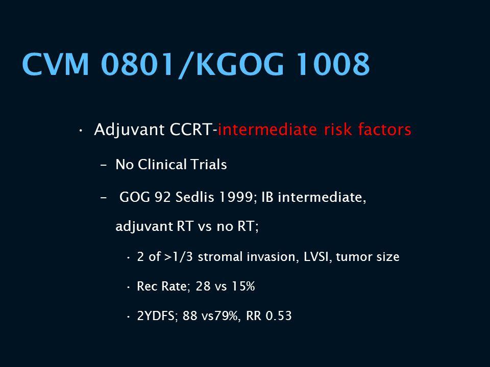 CVM 0801/KGOG 1008 Adjuvant CCRT-intermediate risk factors