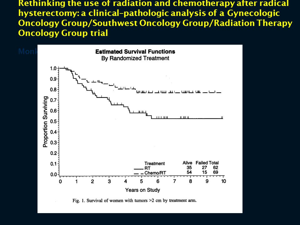 Rethinking the use of radiation and chemotherapy after radical hysterectomy: a clinical–pathologic analysis of a Gynecologic Oncology Group/Southwest Oncology Group/Radiation Therapy Oncology Group trial Monk et al Gyn Onc 2005