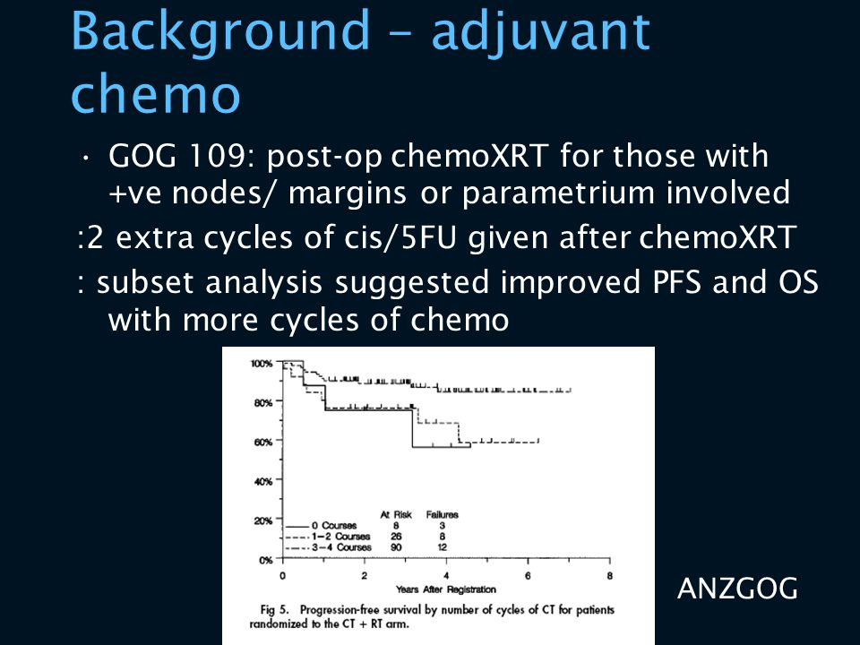 Background – adjuvant chemo