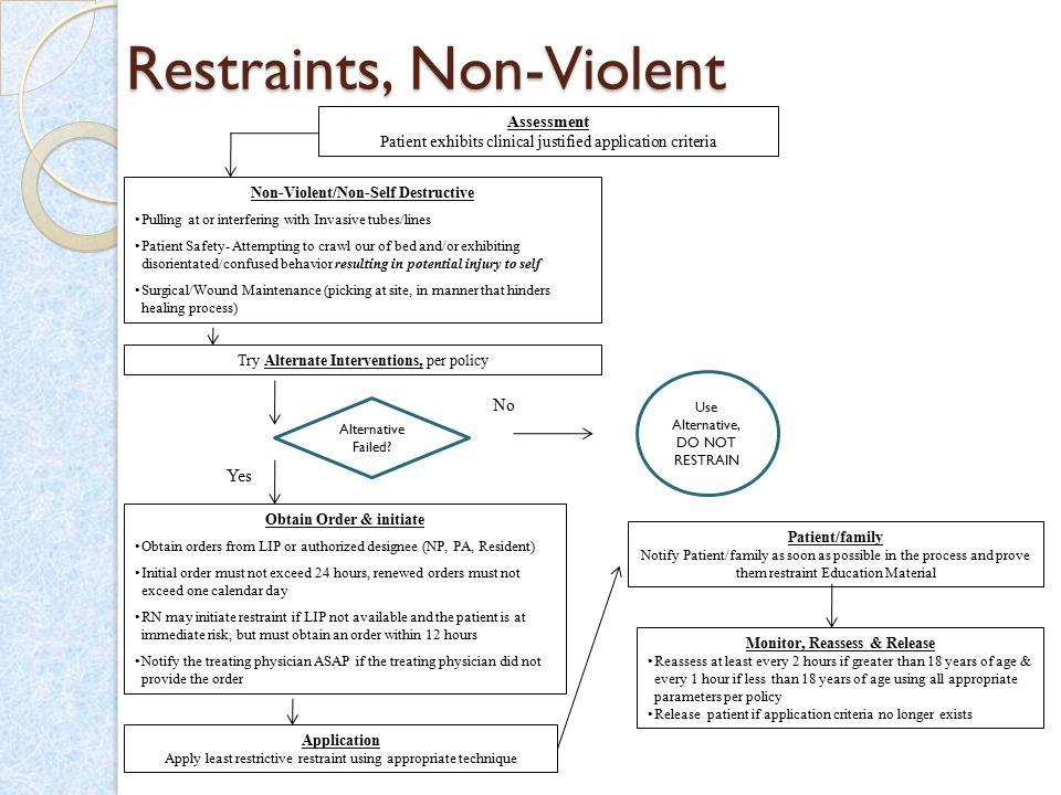 Restraints, Non-Violent